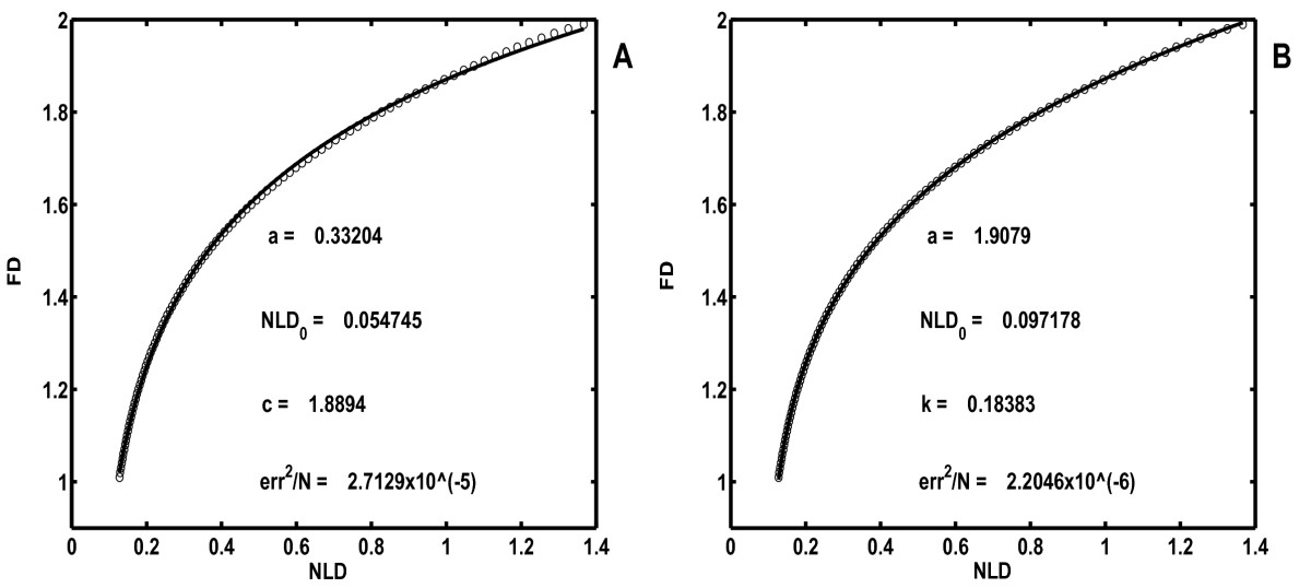 https://static-content.springer.com/image/art%3A10.1186%2F1753-4631-3-8/MediaObjects/13035_2009_Article_22_Fig4_HTML.jpg