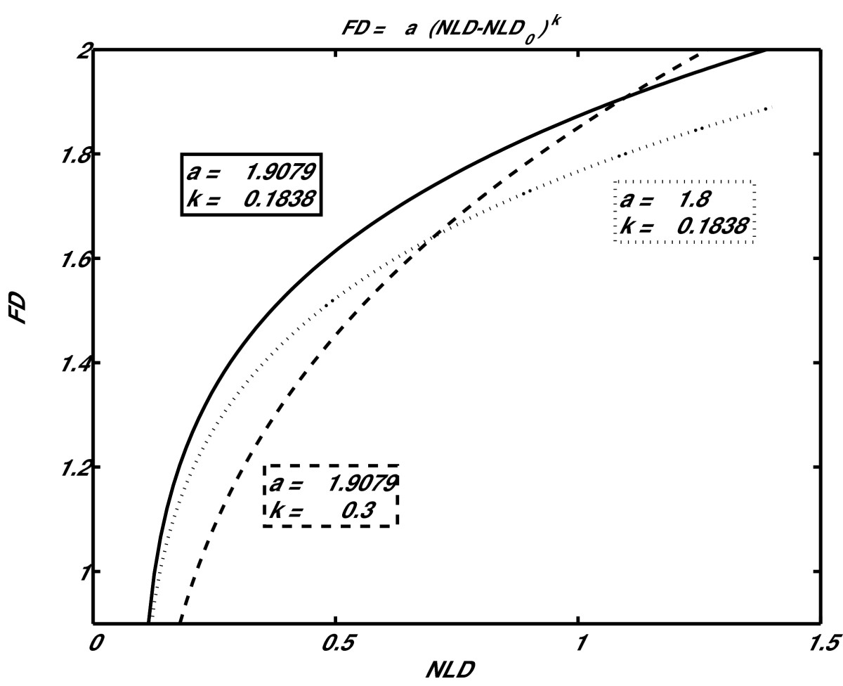 https://static-content.springer.com/image/art%3A10.1186%2F1753-4631-3-8/MediaObjects/13035_2009_Article_22_Fig9_HTML.jpg