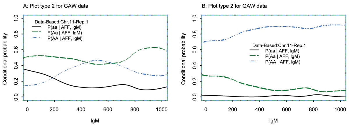 https://static-content.springer.com/image/art%3A10.1186%2F1753-6561-1-S1-S132/MediaObjects/12919_2007_Article_2496_Fig2_HTML.jpg