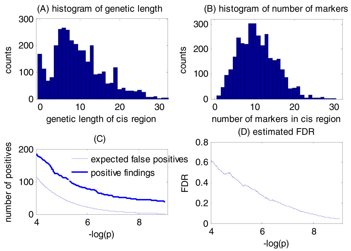 https://static-content.springer.com/image/art%3A10.1186%2F1753-6561-1-S1-S145/MediaObjects/12919_2007_Article_2509_Fig3_HTML.jpg