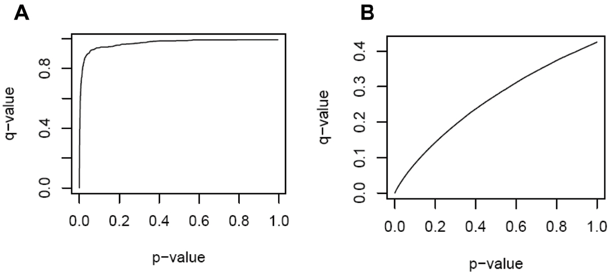 https://static-content.springer.com/image/art%3A10.1186%2F1753-6561-1-S1-S148/MediaObjects/12919_2007_Article_2512_Fig1_HTML.jpg