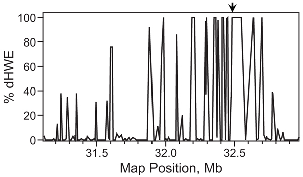 https://static-content.springer.com/image/art%3A10.1186%2F1753-6561-1-S1-S27/MediaObjects/12919_2007_Article_2391_Fig1_HTML.jpg