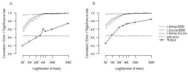 https://static-content.springer.com/image/art%3A10.1186%2F1753-6561-1-S1-S54/MediaObjects/12919_2007_Article_2418_Fig1_HTML.jpg