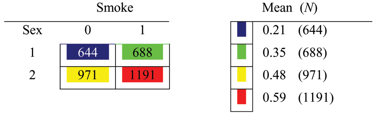 https://static-content.springer.com/image/art%3A10.1186%2F1753-6561-1-S1-S72/MediaObjects/12919_2007_Article_2436_Fig2_HTML.jpg