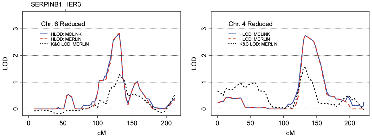 https://static-content.springer.com/image/art%3A10.1186%2F1753-6561-1-S1-S82/MediaObjects/12919_2007_Article_2446_Fig3_HTML.jpg