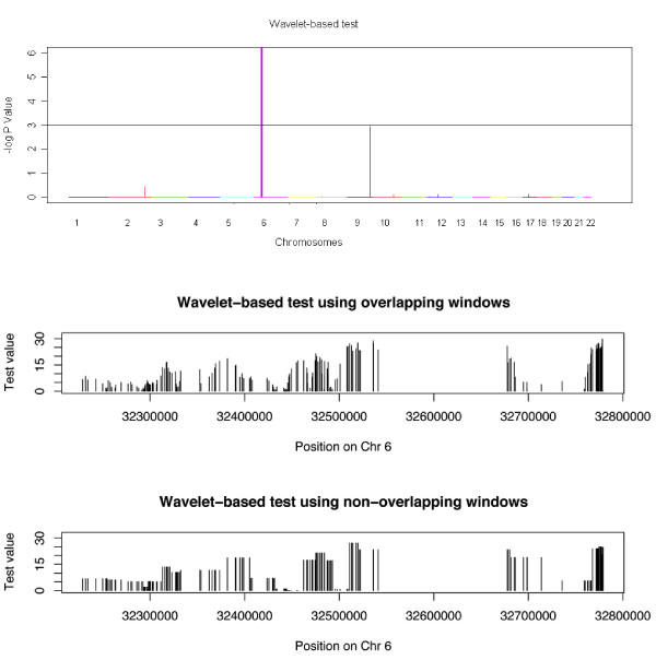 https://static-content.springer.com/image/art%3A10.1186%2F1753-6561-3-S7-S8/MediaObjects/12919_2009_Article_2755_Fig1_HTML.jpg