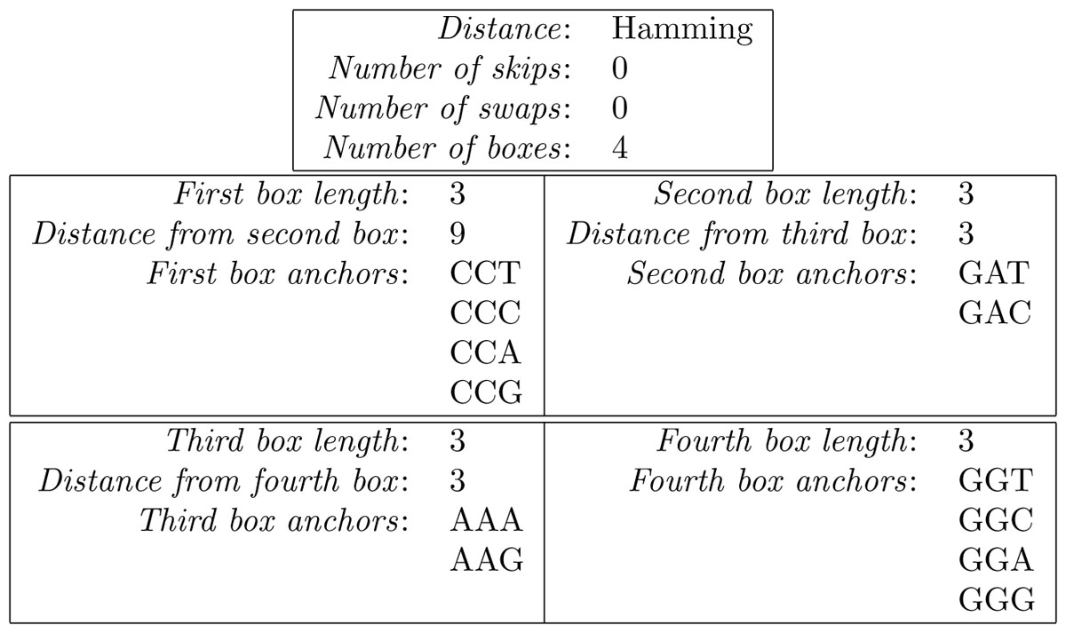 https://static-content.springer.com/image/art%3A10.1186%2F1753-6561-5-S2-S1/MediaObjects/12919_2011_Article_30_Fig1_HTML.jpg