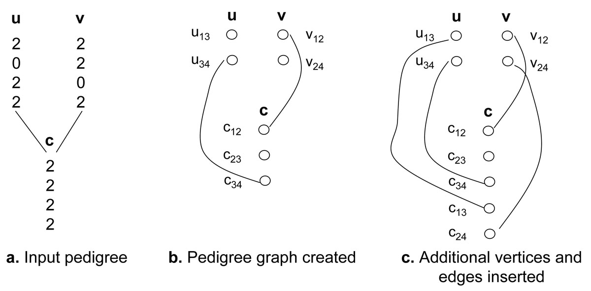 https://static-content.springer.com/image/art%3A10.1186%2F1753-6561-5-S2-S6/MediaObjects/12919_2011_Article_35_Fig4_HTML.jpg