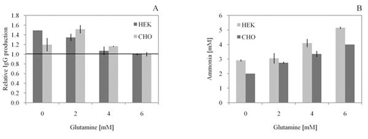 https://static-content.springer.com/image/art%3A10.1186%2F1753-6561-5-S8-P35/MediaObjects/12919_2011_Article_953_Fig1_HTML.jpg