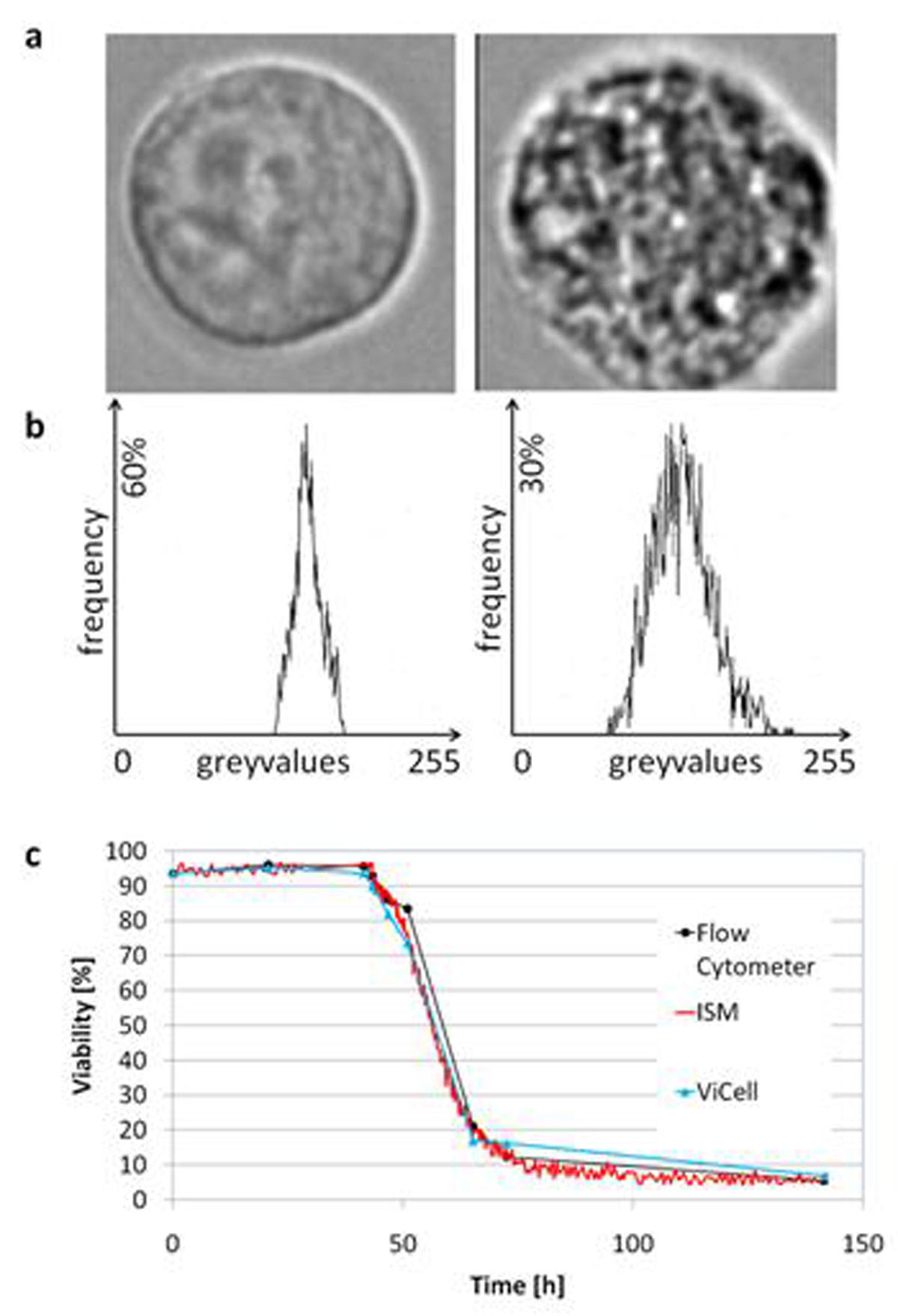 https://static-content.springer.com/image/art%3A10.1186%2F1753-6561-5-S8-P77/MediaObjects/12919_2011_Article_995_Fig1_HTML.jpg