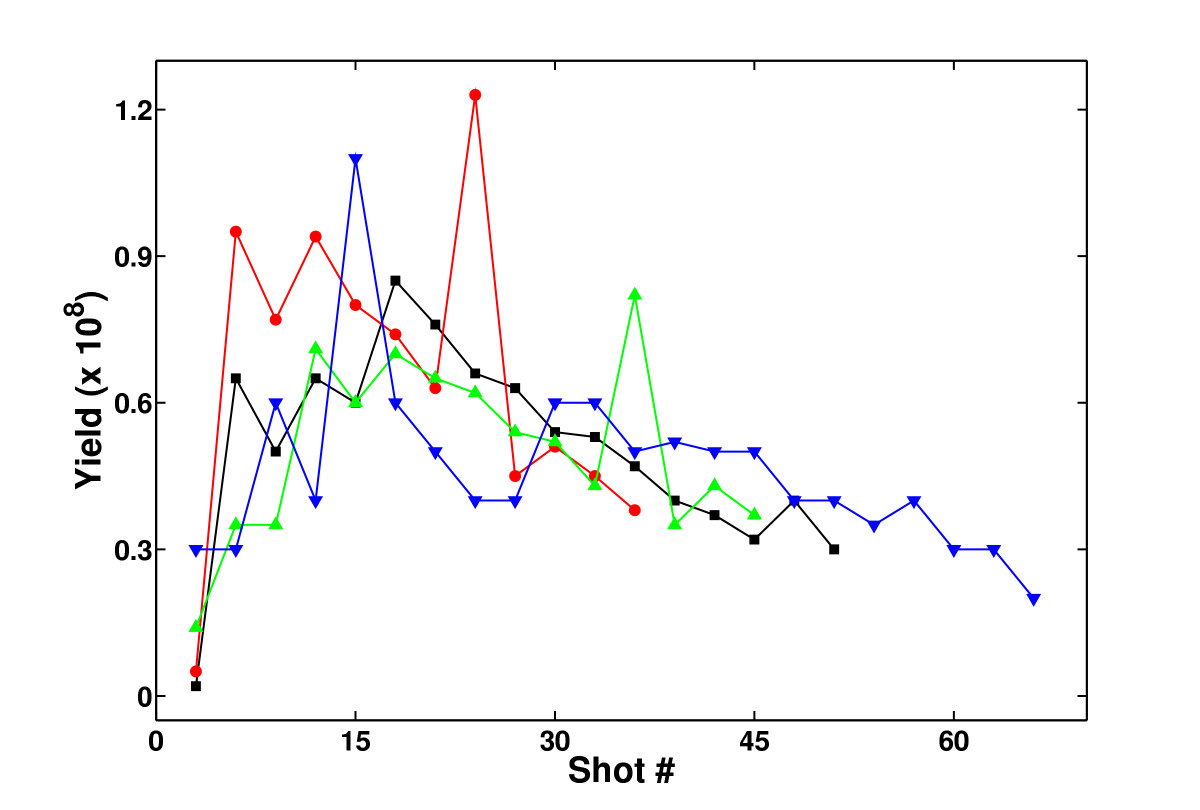 https://static-content.springer.com/image/art%3A10.1186%2F1754-0410-2-5/MediaObjects/13066_2007_Article_13_Fig4_HTML.jpg