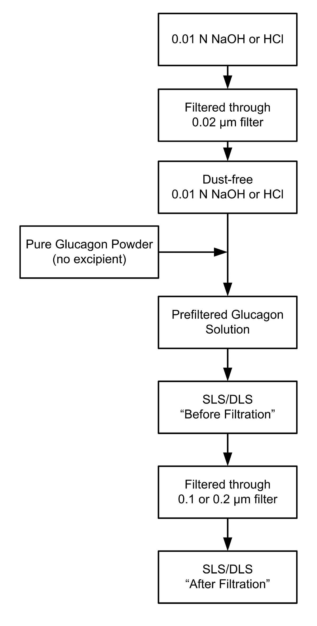 https://static-content.springer.com/image/art%3A10.1186%2F1754-1611-2-10/MediaObjects/13036_2008_Article_19_Fig1_HTML.jpg