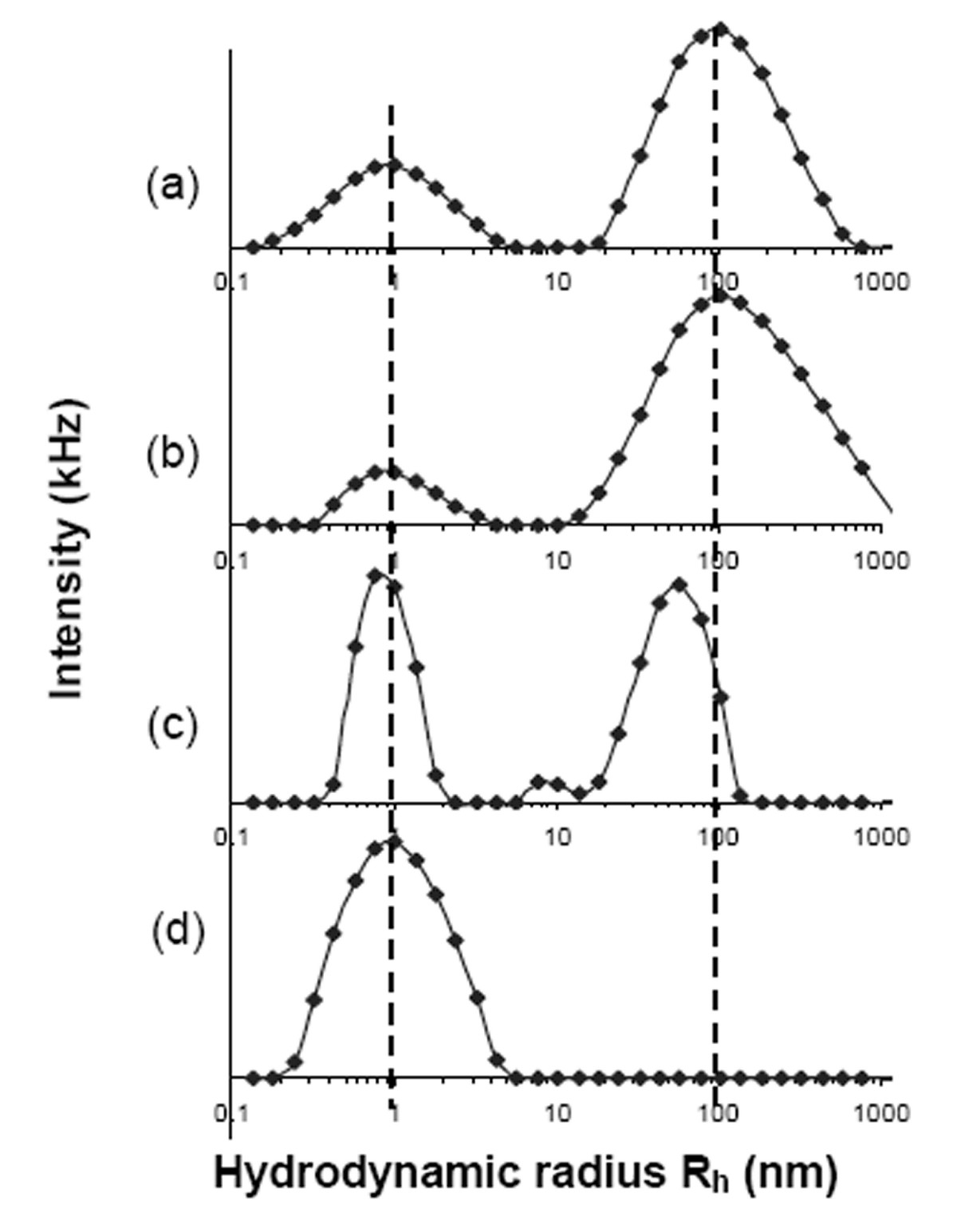 https://static-content.springer.com/image/art%3A10.1186%2F1754-1611-2-10/MediaObjects/13036_2008_Article_19_Fig6_HTML.jpg