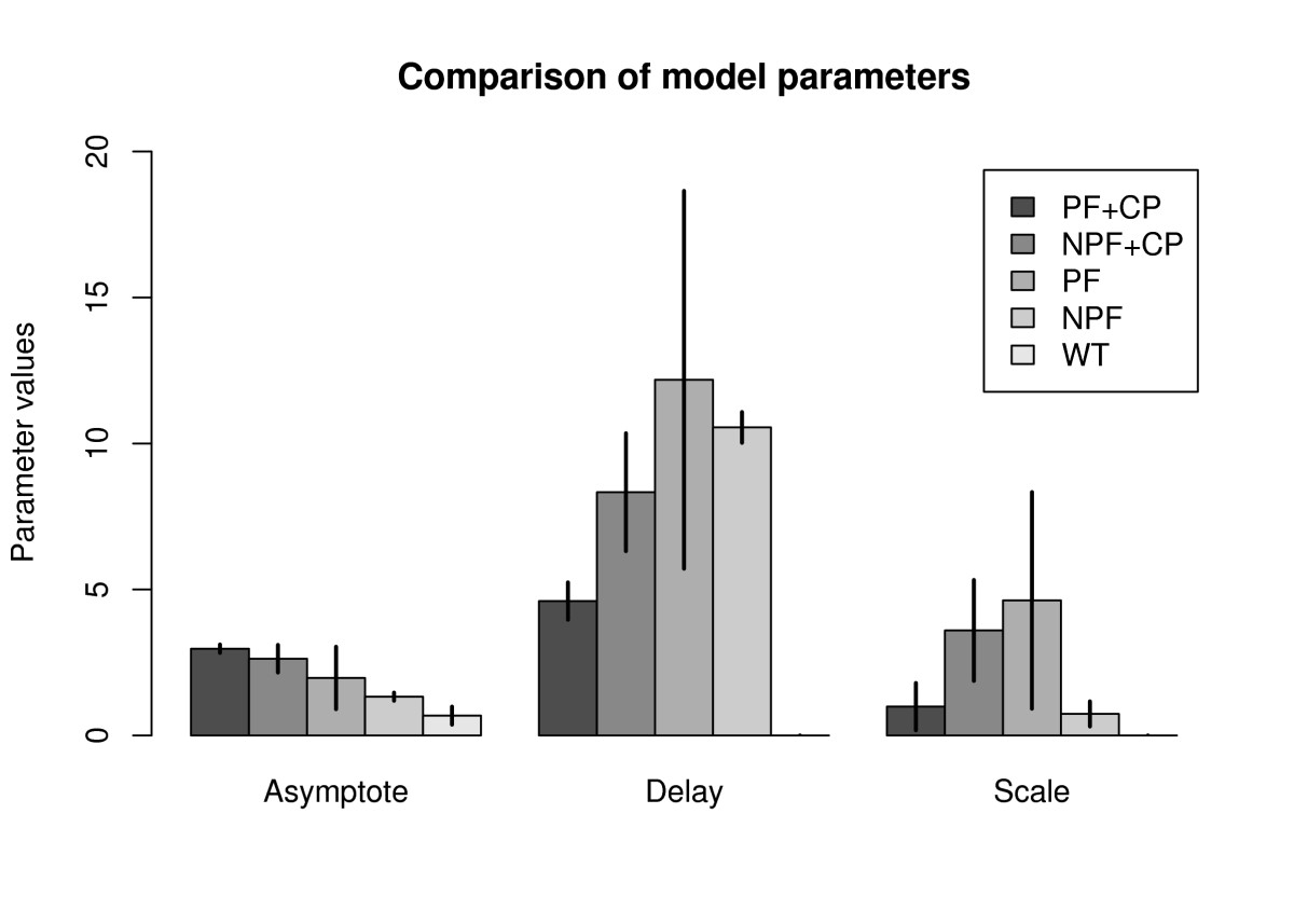 https://static-content.springer.com/image/art%3A10.1186%2F1754-1611-4-6/MediaObjects/13036_2010_Article_52_Fig4_HTML.jpg
