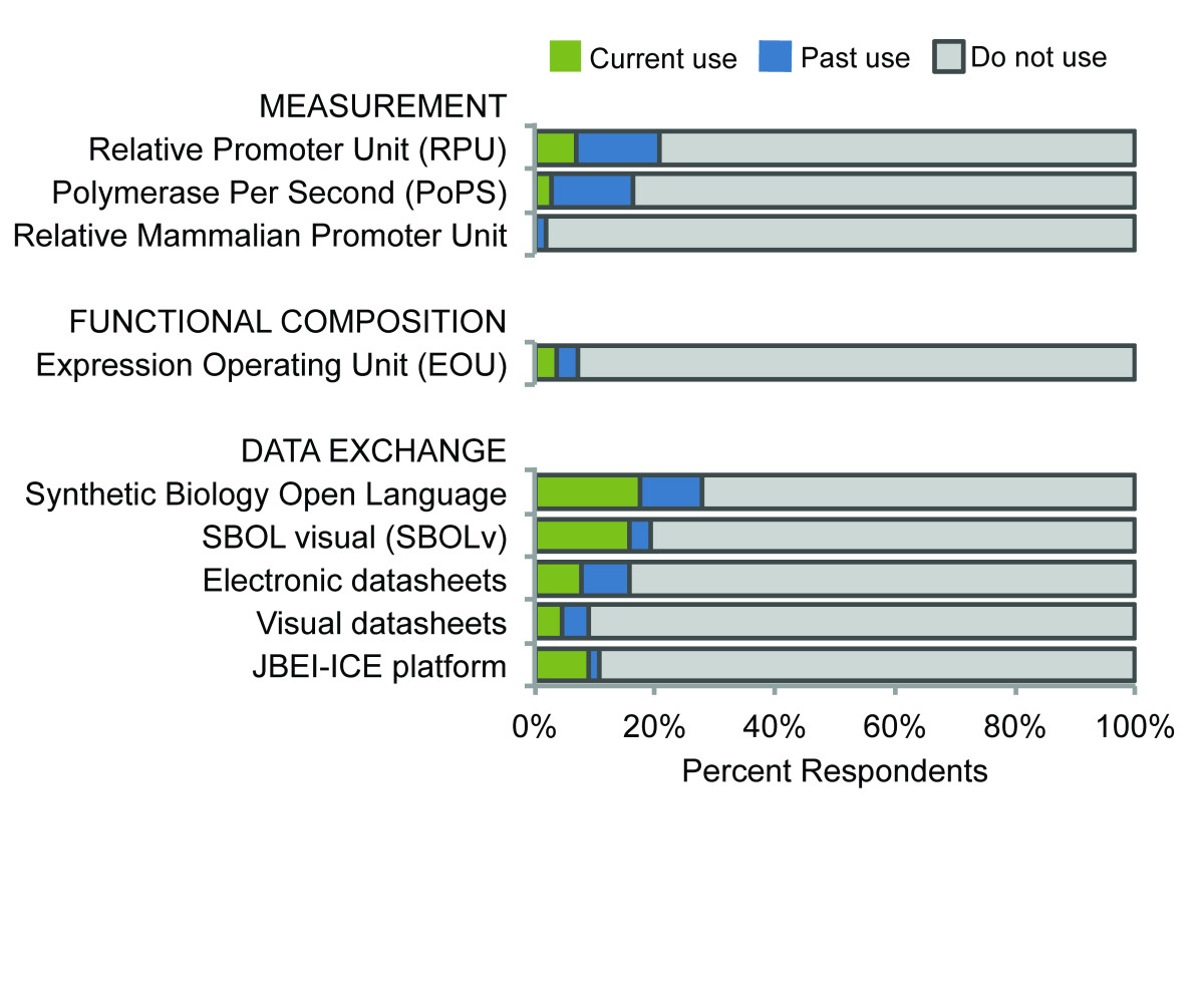 https://static-content.springer.com/image/art%3A10.1186%2F1754-1611-7-13/MediaObjects/13036_2012_Article_117_Fig4_HTML.jpg
