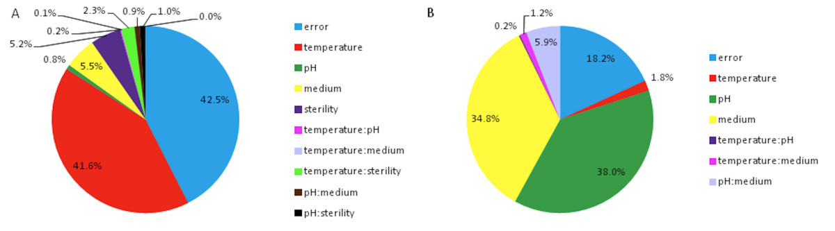 https://static-content.springer.com/image/art%3A10.1186%2F1754-1611-8-5/MediaObjects/13036_2013_Article_138_Fig3_HTML.jpg