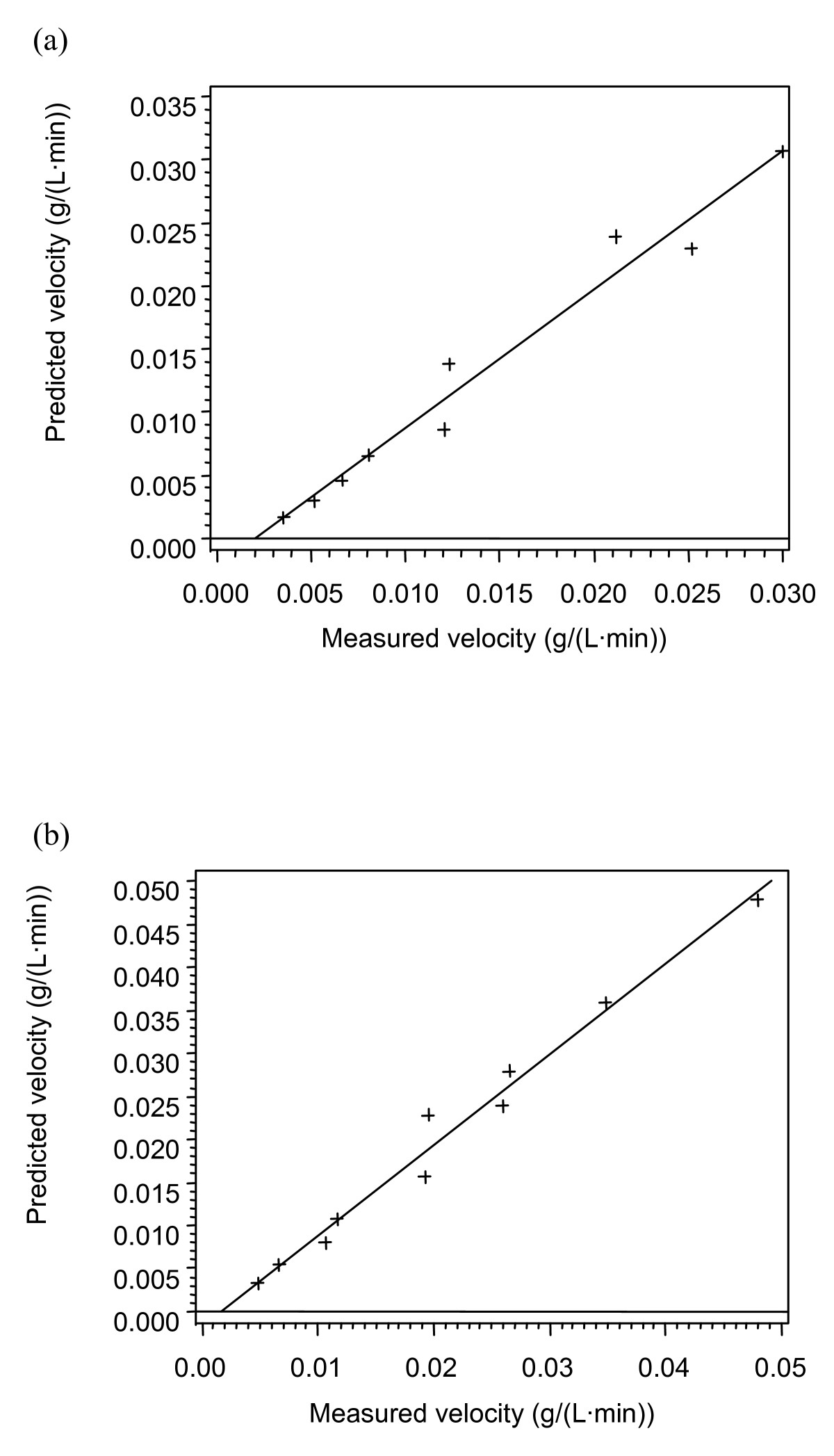 https://static-content.springer.com/image/art%3A10.1186%2F1754-6834-3-6/MediaObjects/13068_2009_Article_55_Fig2_HTML.jpg