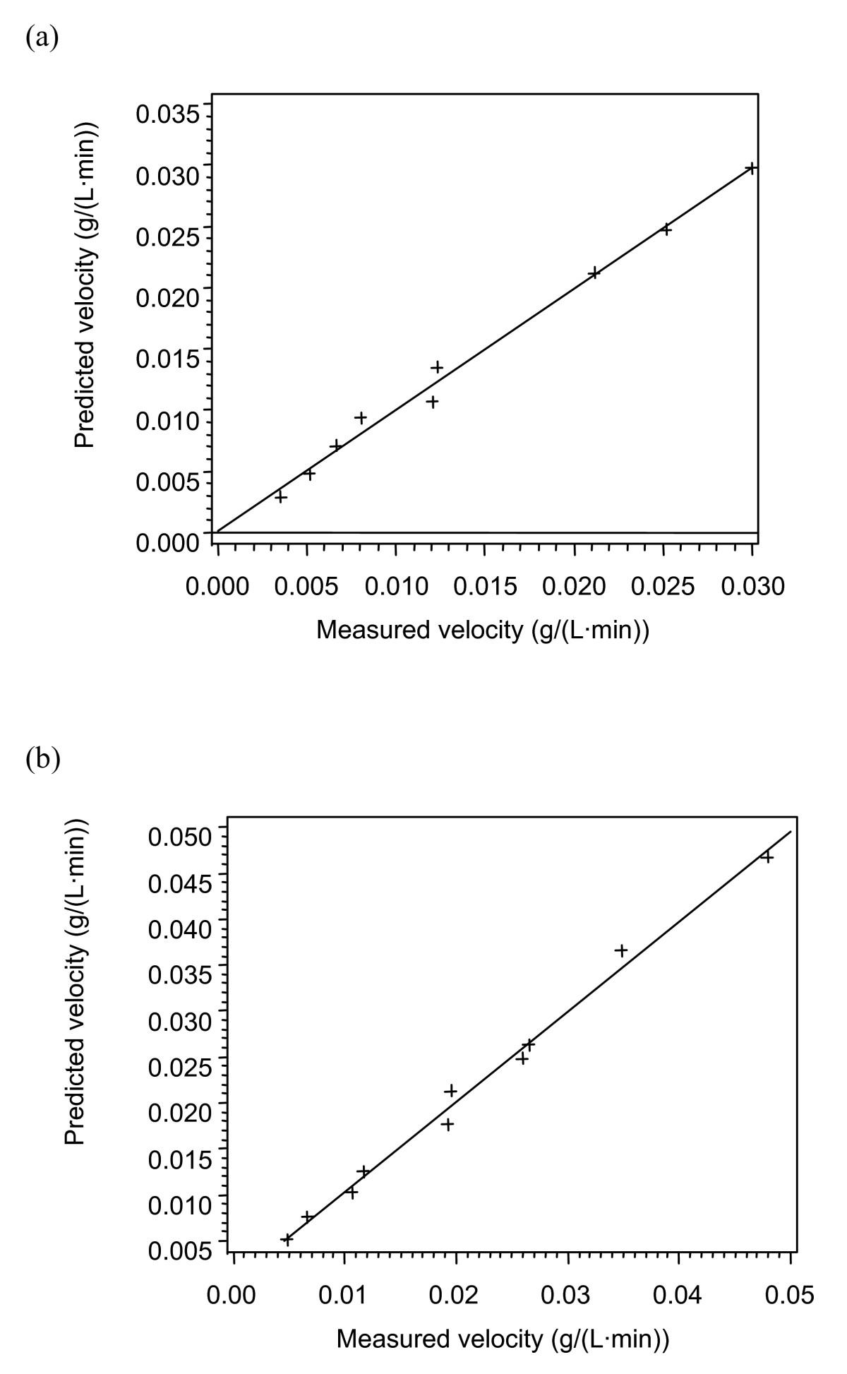 https://static-content.springer.com/image/art%3A10.1186%2F1754-6834-3-6/MediaObjects/13068_2009_Article_55_Fig3_HTML.jpg