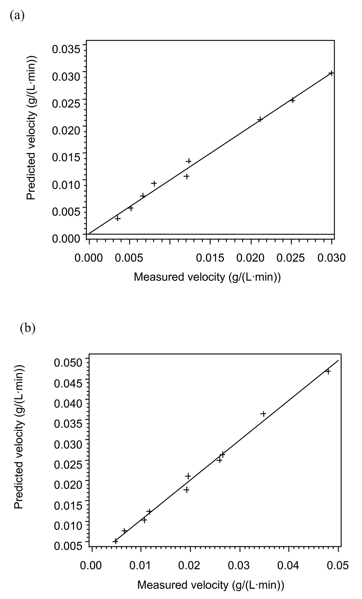 https://static-content.springer.com/image/art%3A10.1186%2F1754-6834-3-6/MediaObjects/13068_2009_Article_55_Fig4_HTML.jpg