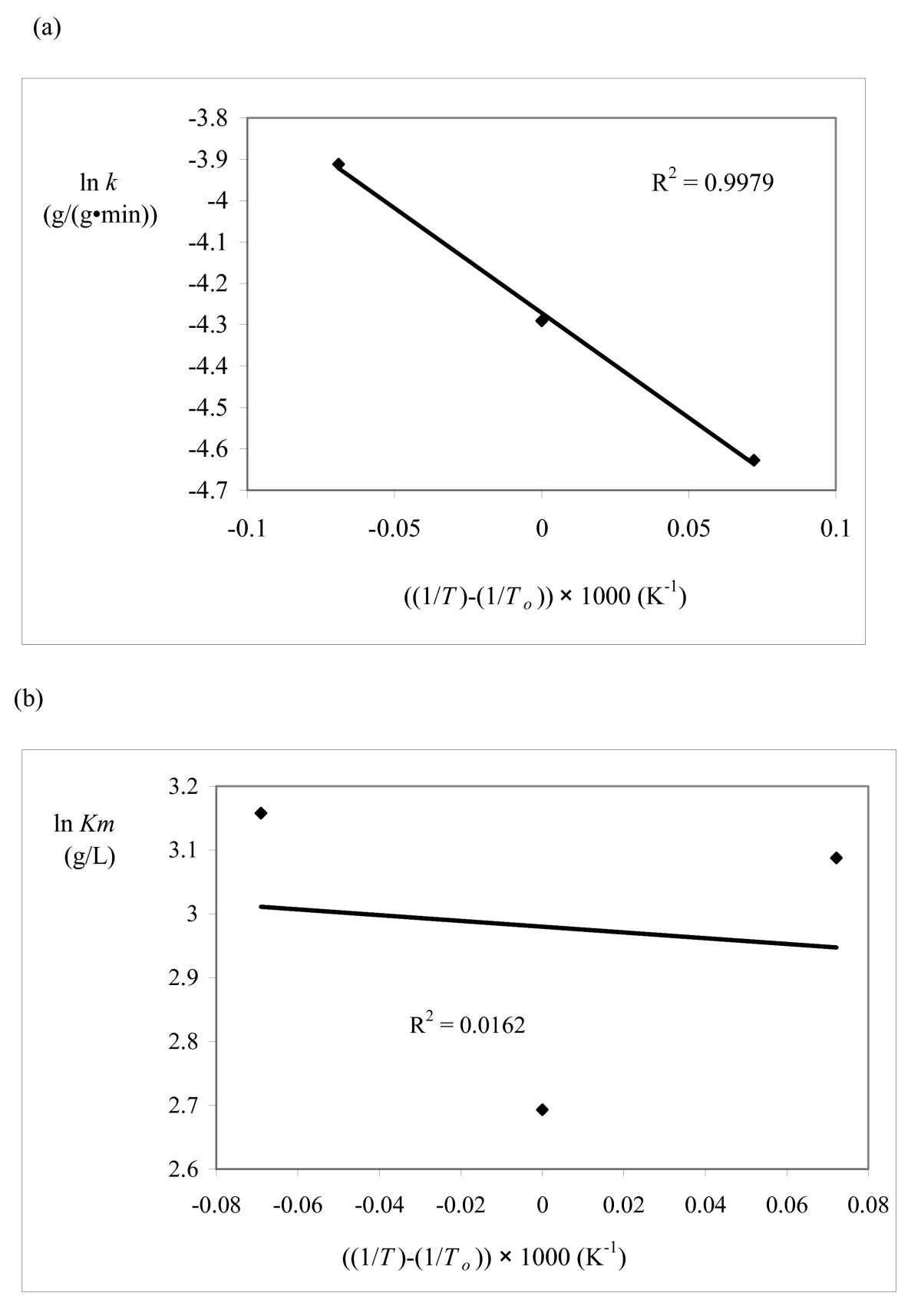 https://static-content.springer.com/image/art%3A10.1186%2F1754-6834-3-6/MediaObjects/13068_2009_Article_55_Fig5_HTML.jpg