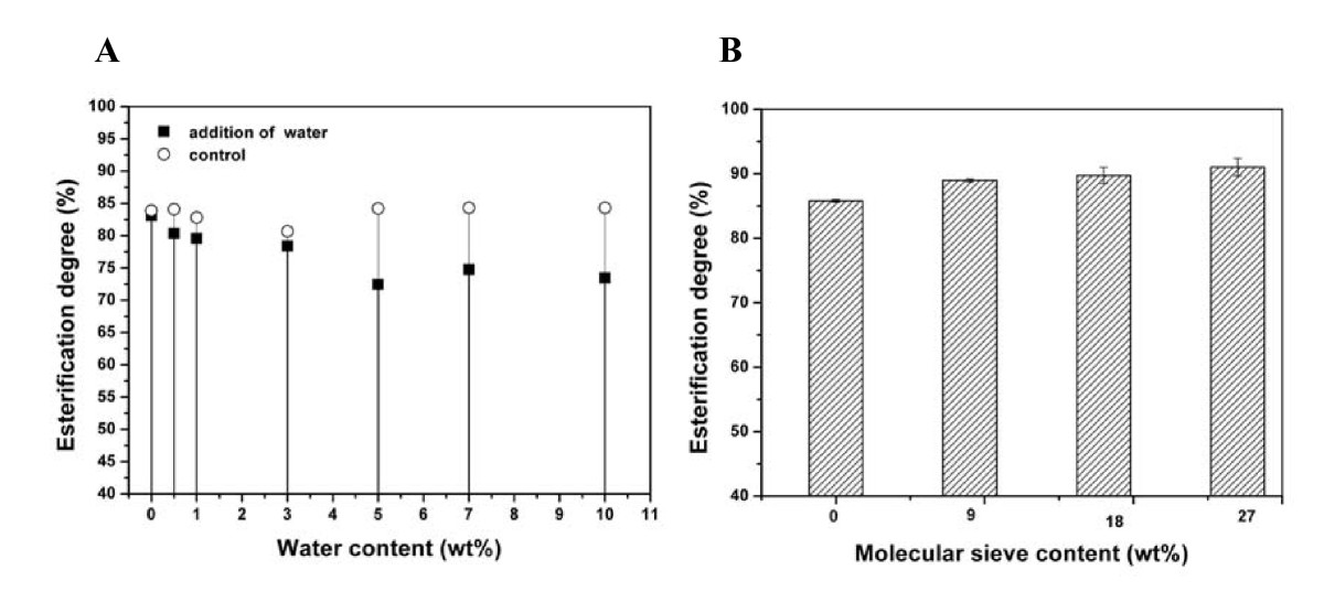 https://static-content.springer.com/image/art%3A10.1186%2F1754-6834-4-6/MediaObjects/13068_2010_Article_82_Fig4_HTML.jpg