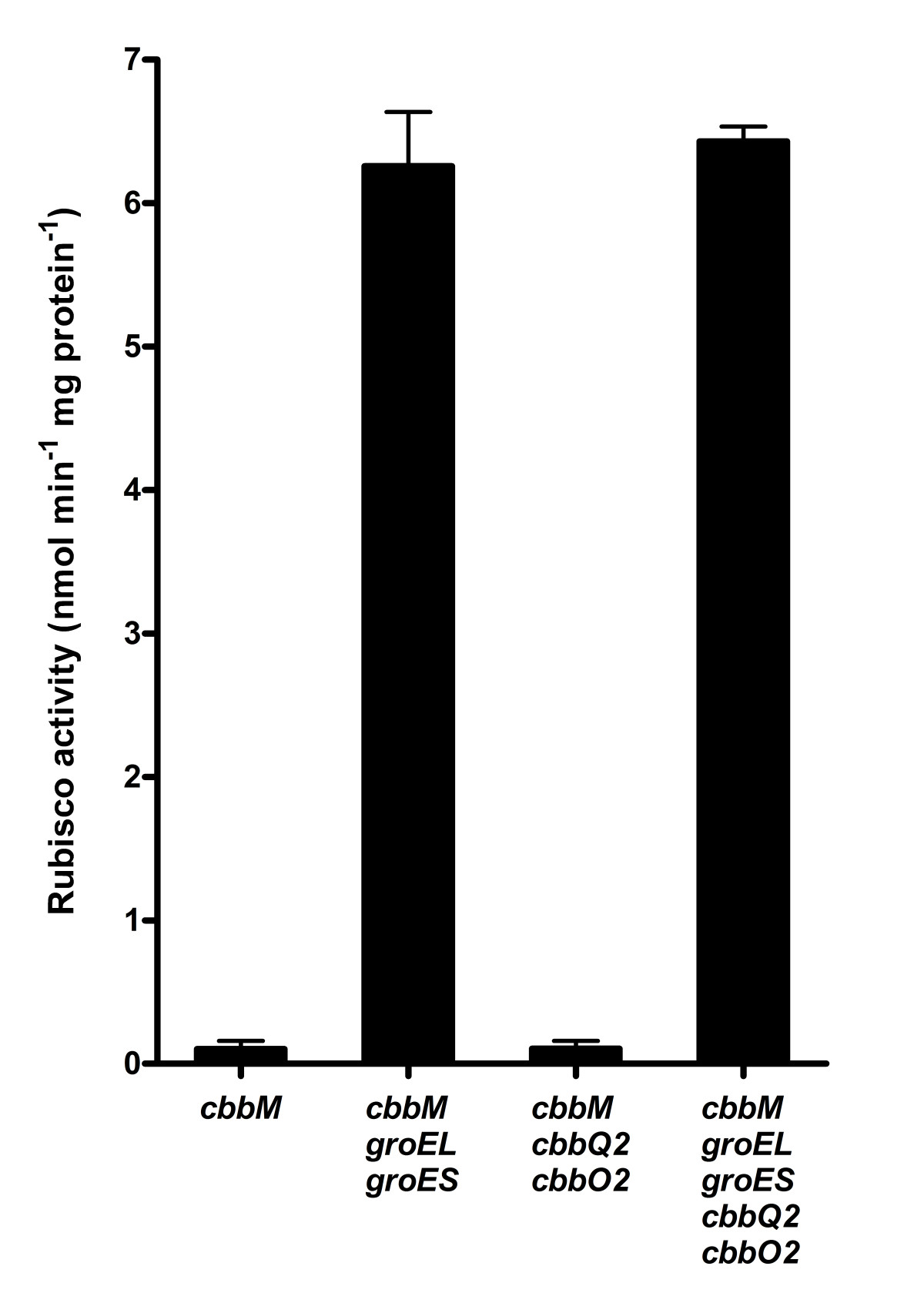 https://static-content.springer.com/image/art%3A10.1186%2F1754-6834-6-125/MediaObjects/13068_2013_Article_347_Fig2_HTML.jpg