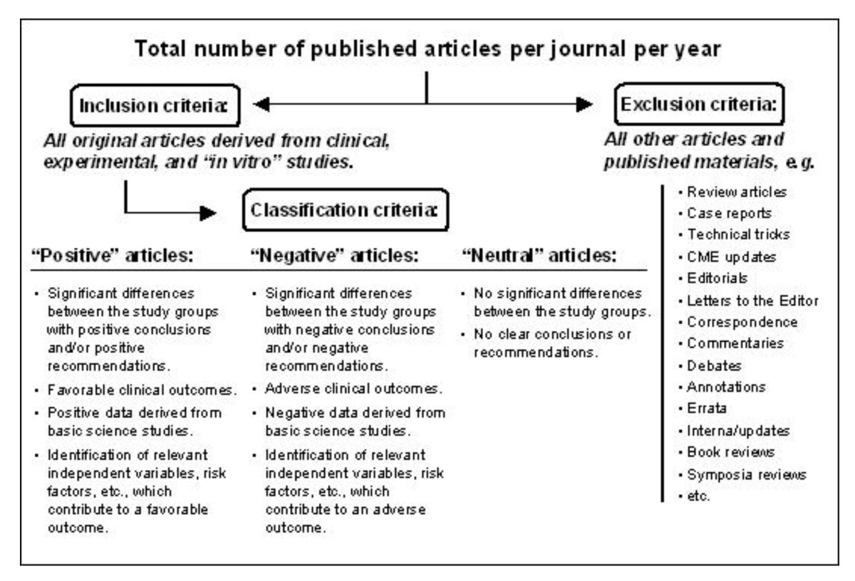 https://static-content.springer.com/image/art%3A10.1186%2F1754-9493-1-4/MediaObjects/13037_2007_Article_4_Fig1_HTML.jpg