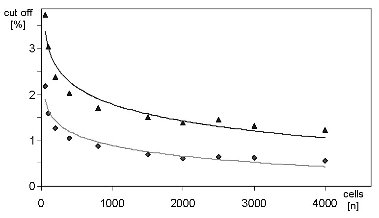 https://static-content.springer.com/image/art%3A10.1186%2F1755-8166-2-12/MediaObjects/13039_2009_Article_40_Fig1_HTML.jpg