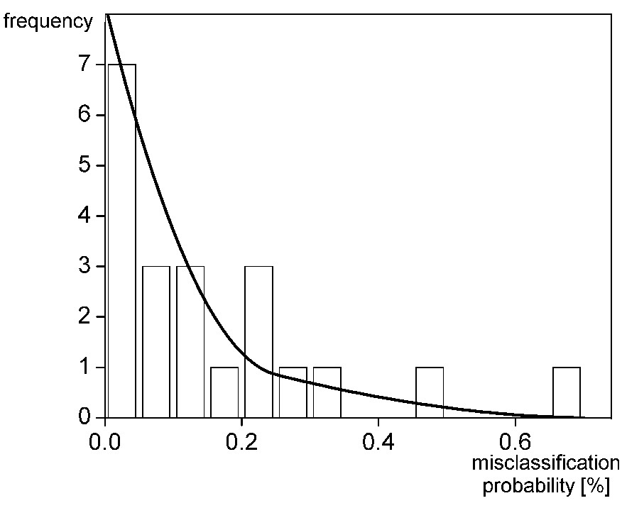 https://static-content.springer.com/image/art%3A10.1186%2F1755-8166-2-12/MediaObjects/13039_2009_Article_40_Fig2_HTML.jpg