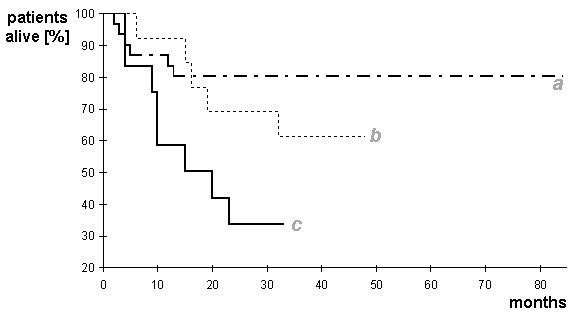 https://static-content.springer.com/image/art%3A10.1186%2F1755-8166-2-12/MediaObjects/13039_2009_Article_40_Fig4_HTML.jpg