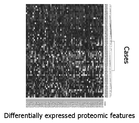 https://static-content.springer.com/image/art%3A10.1186%2F1755-8794-1-54/MediaObjects/12920_2007_Article_54_Fig3_HTML.jpg