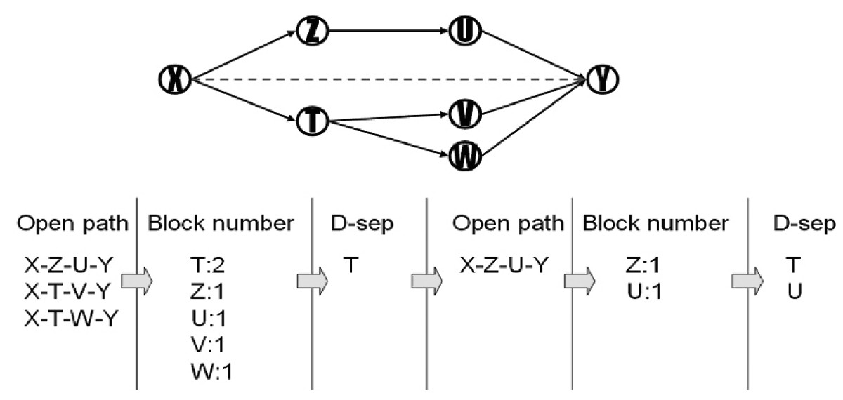 https://static-content.springer.com/image/art%3A10.1186%2F1755-8794-2-70/MediaObjects/12920_2009_Article_134_Fig6_HTML.jpg