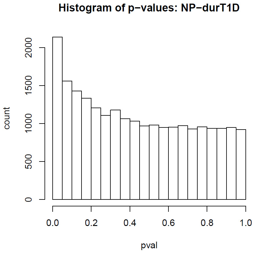 https://static-content.springer.com/image/art%3A10.1186%2F1755-8794-3-33/MediaObjects/12920_2010_Article_168_Fig5_HTML.jpg
