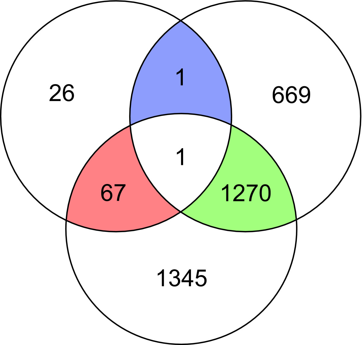 https://static-content.springer.com/image/art%3A10.1186%2F1755-8794-4-66/MediaObjects/12920_2011_Article_262_Fig1_HTML.jpg