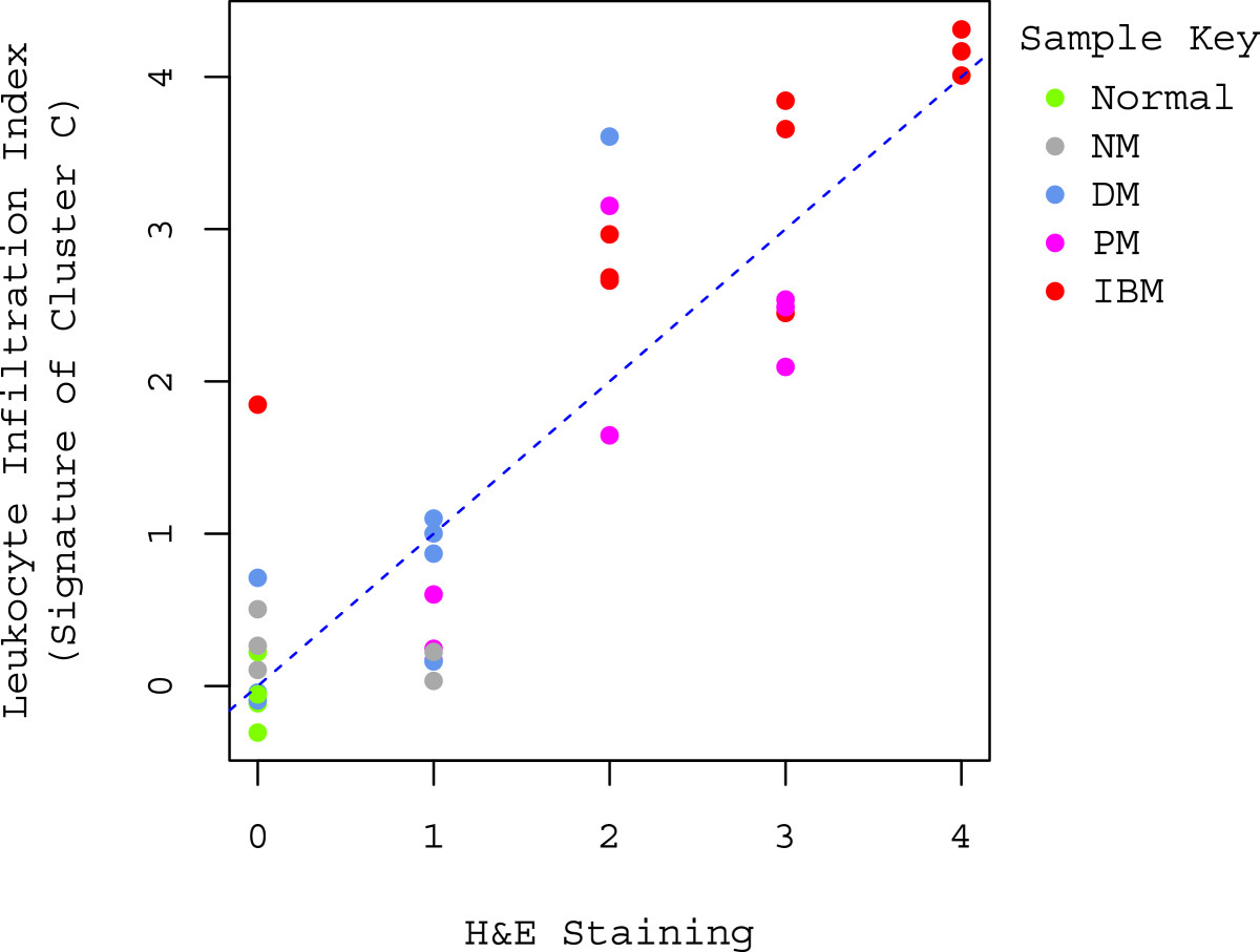 https://static-content.springer.com/image/art%3A10.1186%2F1755-8794-5-53/MediaObjects/12920_2012_Article_336_Fig3_HTML.jpg