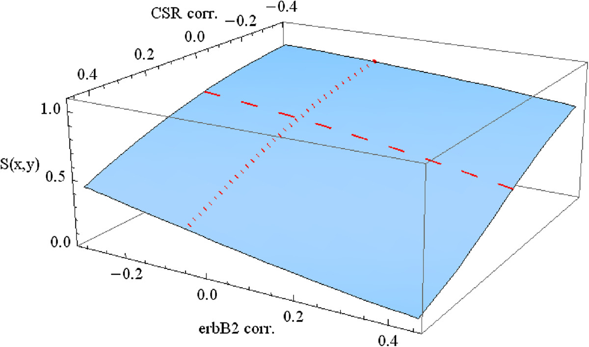https://static-content.springer.com/image/art%3A10.1186%2F1755-8794-5-63/MediaObjects/12920_2011_Article_345_Fig6_HTML.jpg