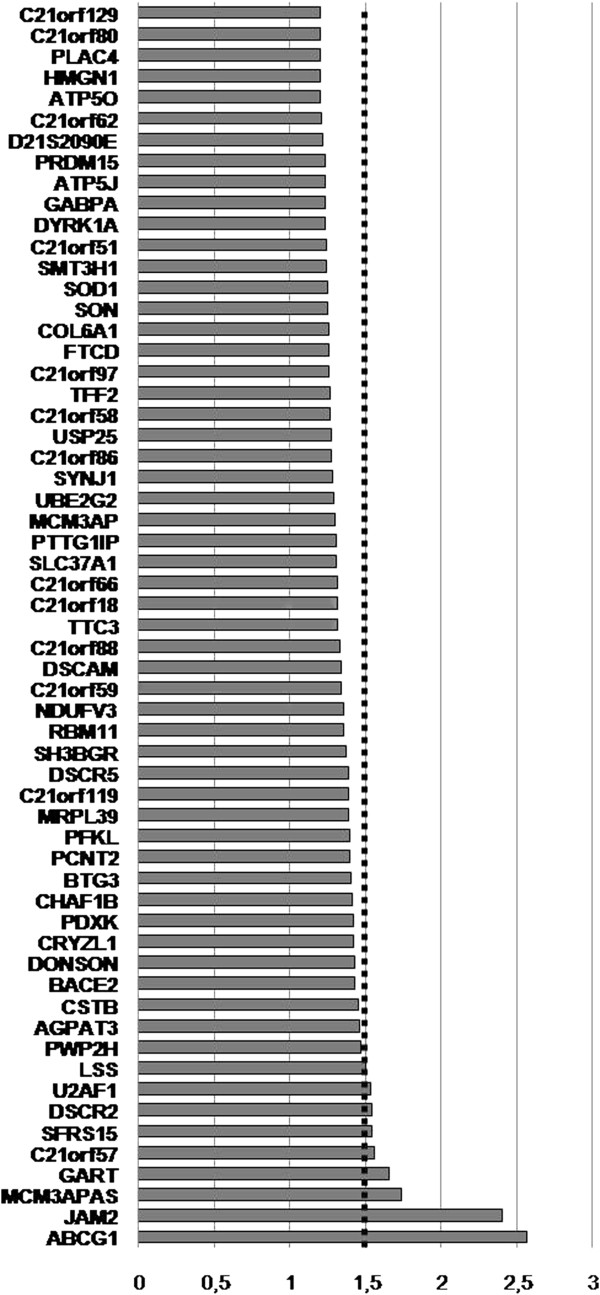 https://static-content.springer.com/image/art%3A10.1186%2F1755-8794-6-24/MediaObjects/12920_2013_Article_400_Fig1_HTML.jpg