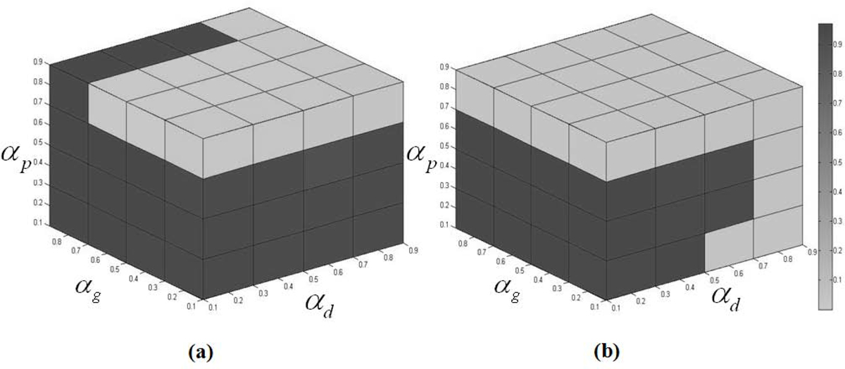 https://static-content.springer.com/image/art%3A10.1186%2F1755-8794-6-S3-S4/MediaObjects/12920_2013_Article_424_Fig4_HTML.jpg