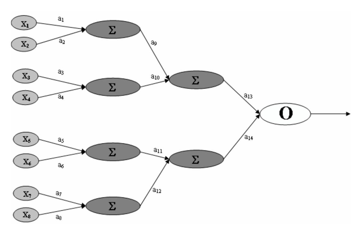 https://static-content.springer.com/image/art%3A10.1186%2F1756-0381-1-3/MediaObjects/13040_2008_Article_3_Fig1_HTML.jpg
