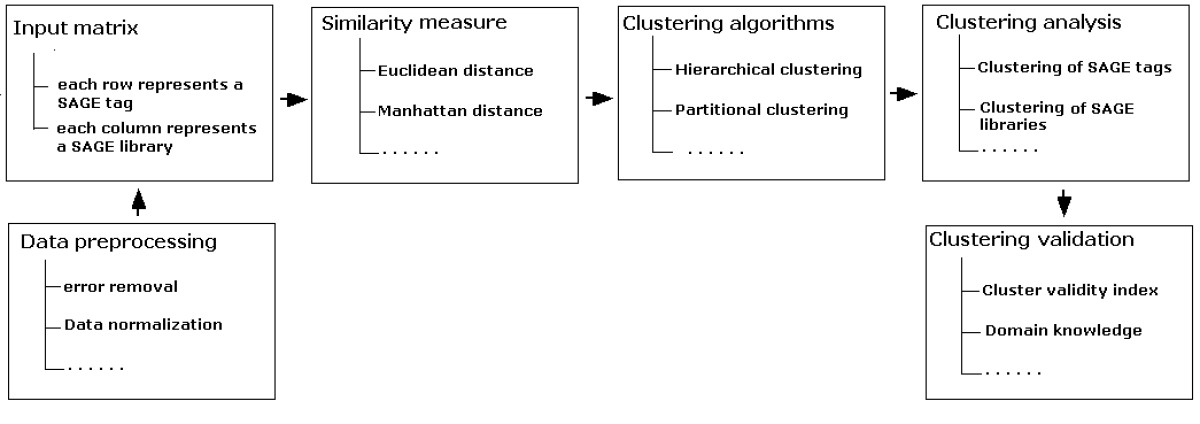 https://static-content.springer.com/image/art%3A10.1186%2F1756-0381-1-5/MediaObjects/13040_2008_Article_5_Fig1_HTML.jpg