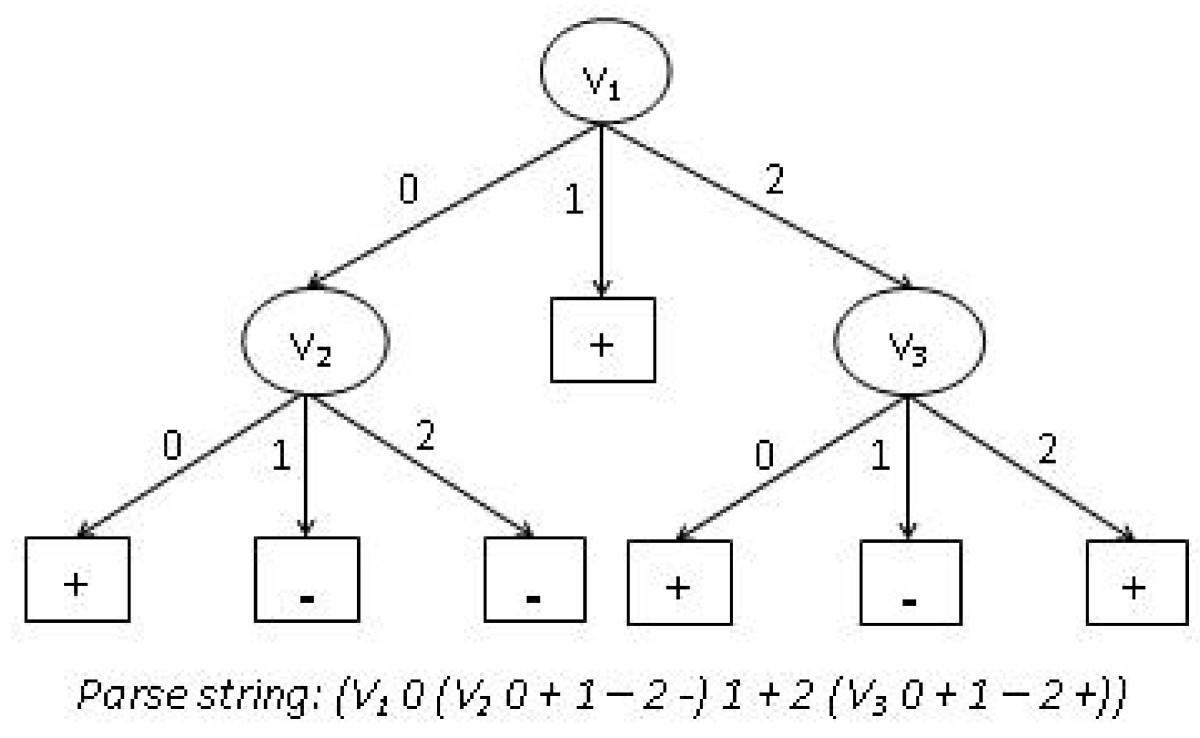 https://static-content.springer.com/image/art%3A10.1186%2F1756-0381-3-8/MediaObjects/13040_2010_Article_29_Fig1_HTML.jpg