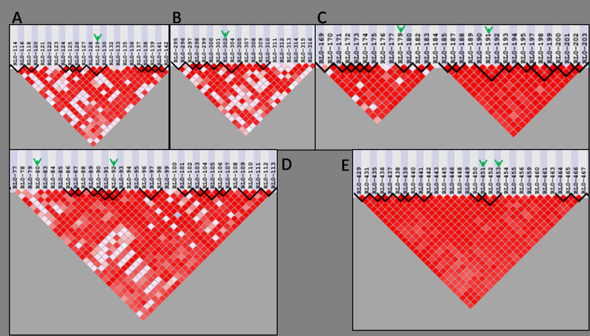 https://static-content.springer.com/image/art%3A10.1186%2F1756-0381-4-11/MediaObjects/13040_2011_Article_43_Fig3_HTML.jpg