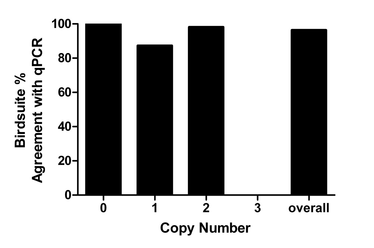 https://static-content.springer.com/image/art%3A10.1186%2F1756-0381-4-8/MediaObjects/13040_2010_Article_40_Fig2_HTML.jpg