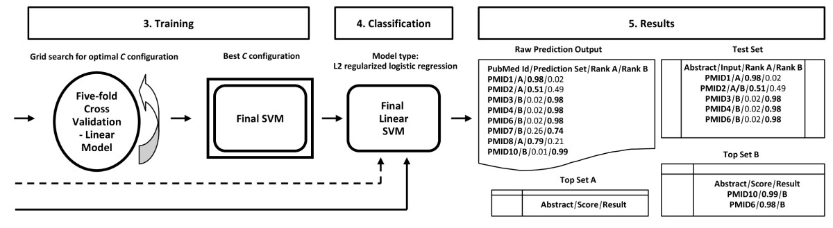 https://static-content.springer.com/image/art%3A10.1186%2F1756-0381-5-1/MediaObjects/13040_2010_Article_59_Fig3_HTML.jpg