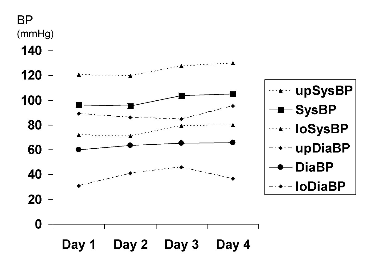 https://static-content.springer.com/image/art%3A10.1186%2F1756-0500-1-10/MediaObjects/13104_2008_Article_10_Fig1_HTML.jpg