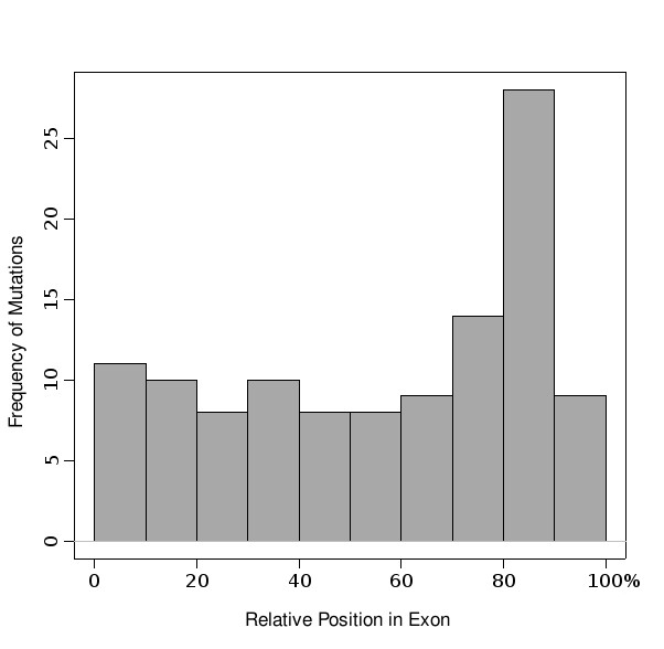 https://static-content.springer.com/image/art%3A10.1186%2F1756-0500-1-3/MediaObjects/13104_2008_Article_3_Fig4_HTML.jpg