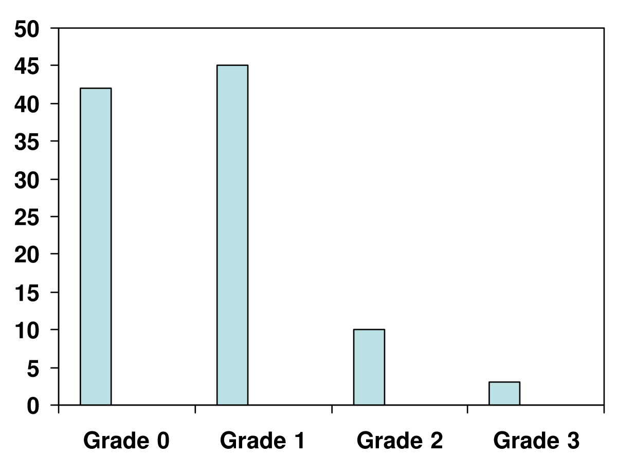 https://static-content.springer.com/image/art%3A10.1186%2F1756-0500-1-46/MediaObjects/13104_2008_Article_46_Fig1_HTML.jpg