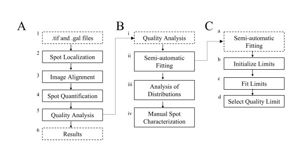 https://static-content.springer.com/image/art%3A10.1186%2F1756-0500-1-80/MediaObjects/13104_2008_Article_80_Fig1_HTML.jpg
