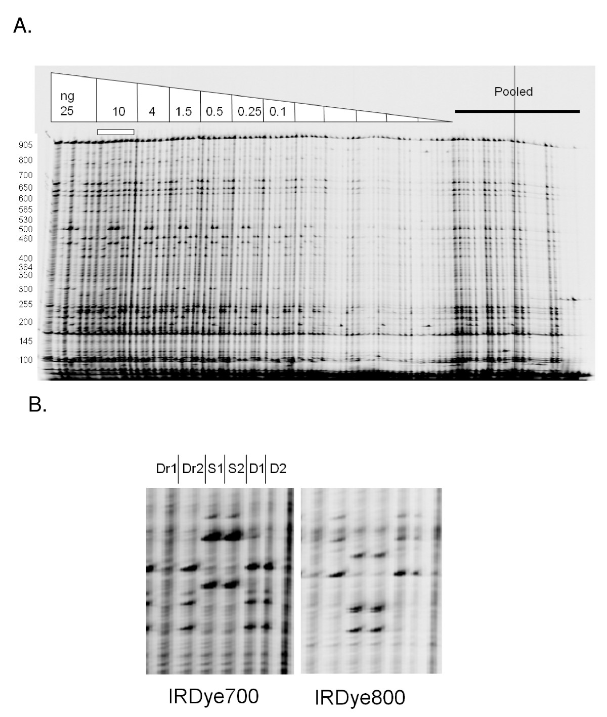 https://static-content.springer.com/image/art%3A10.1186%2F1756-0500-2-141/MediaObjects/13104_2009_Article_279_Fig1_HTML.jpg