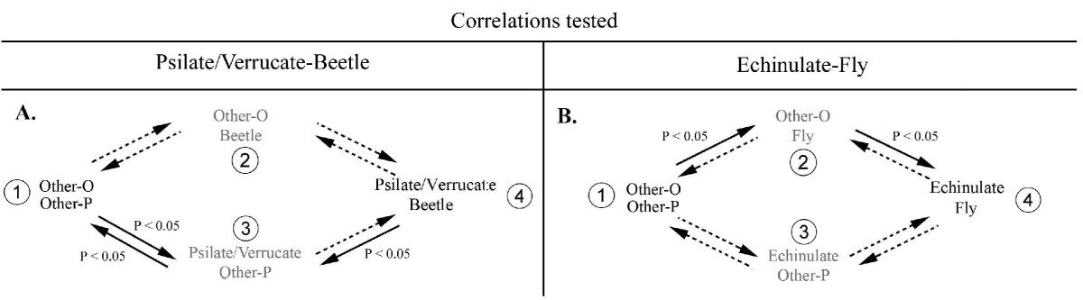 https://static-content.springer.com/image/art%3A10.1186%2F1756-0500-2-145/MediaObjects/13104_2009_Article_283_Fig3_HTML.jpg